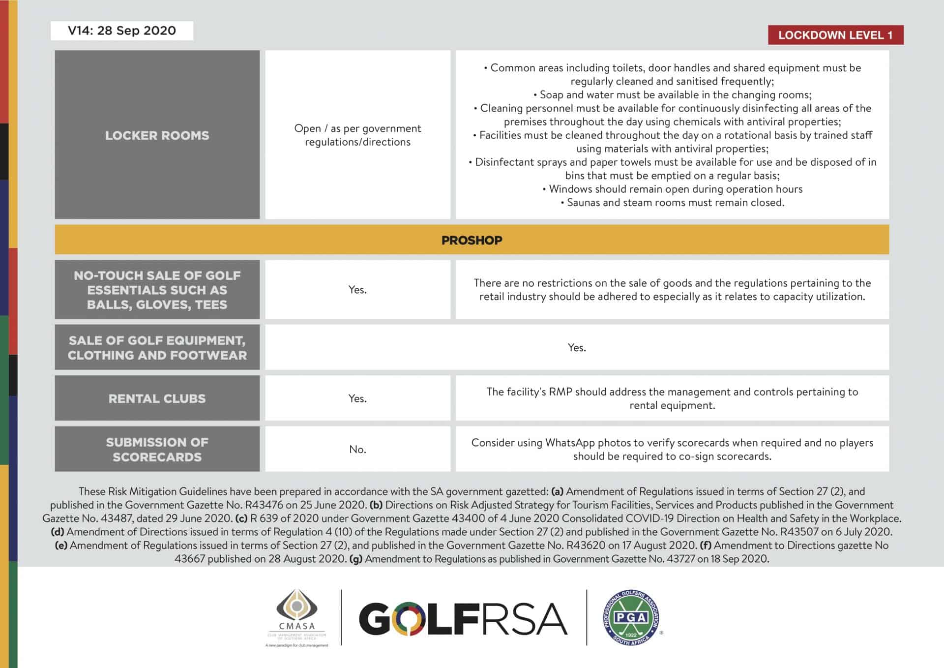 Consolidated Guidelines - Practice facilities V14 - 4