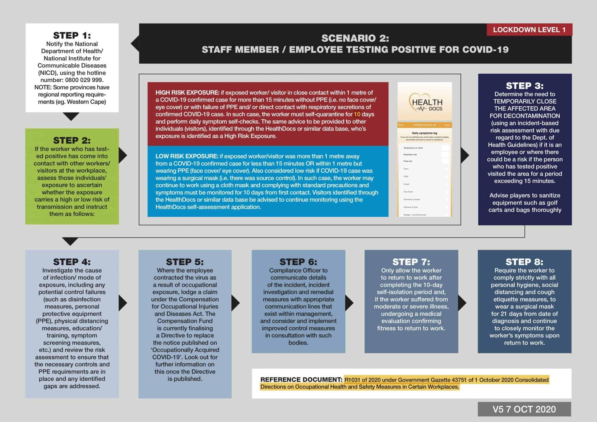 Positive Tests Poster V5_with markup - 2