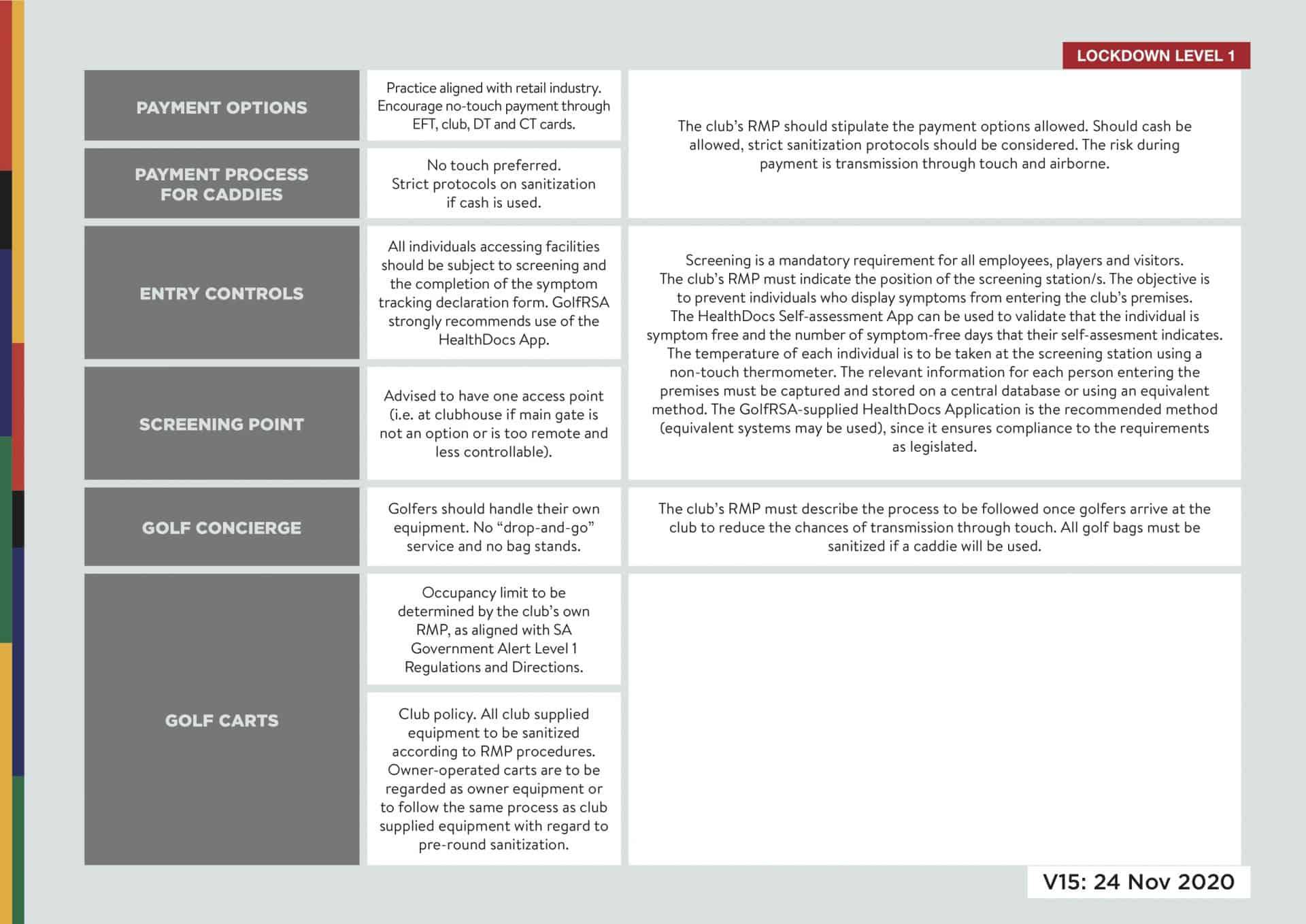 Consolidated Risk Mitigation Guidelines V15 - 2