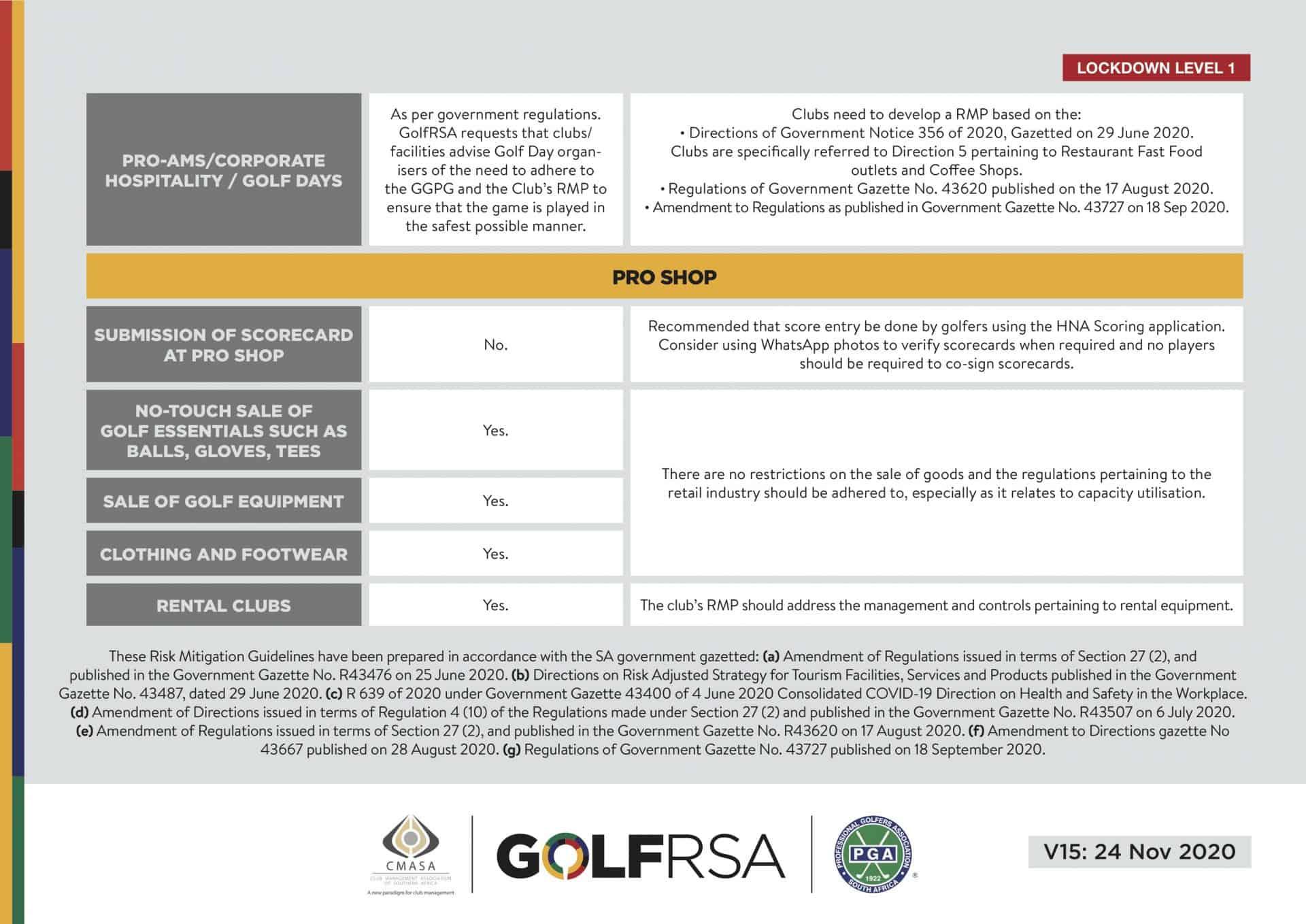 Consolidated Risk Mitigation Guidelines V15 - 5