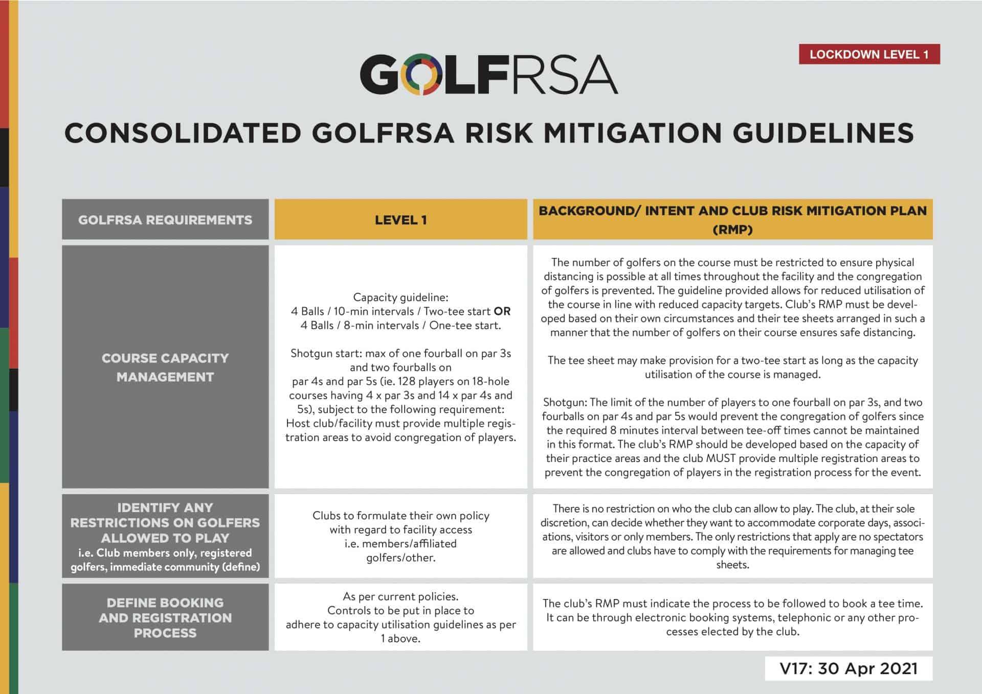 1 - Consolidated Risk Mitigation Guidelines V17