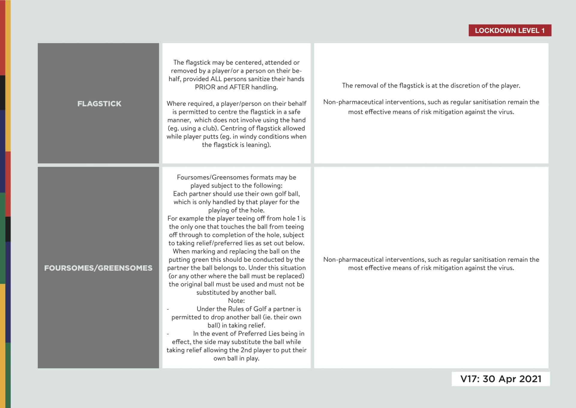 3 - Consolidated Risk Mitigation Guidelines V17
