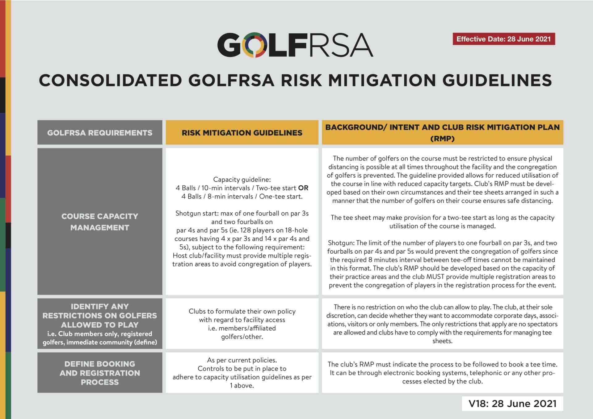 1 - Consolidated Risk Mitigation Guidelines V18 - June 2021
