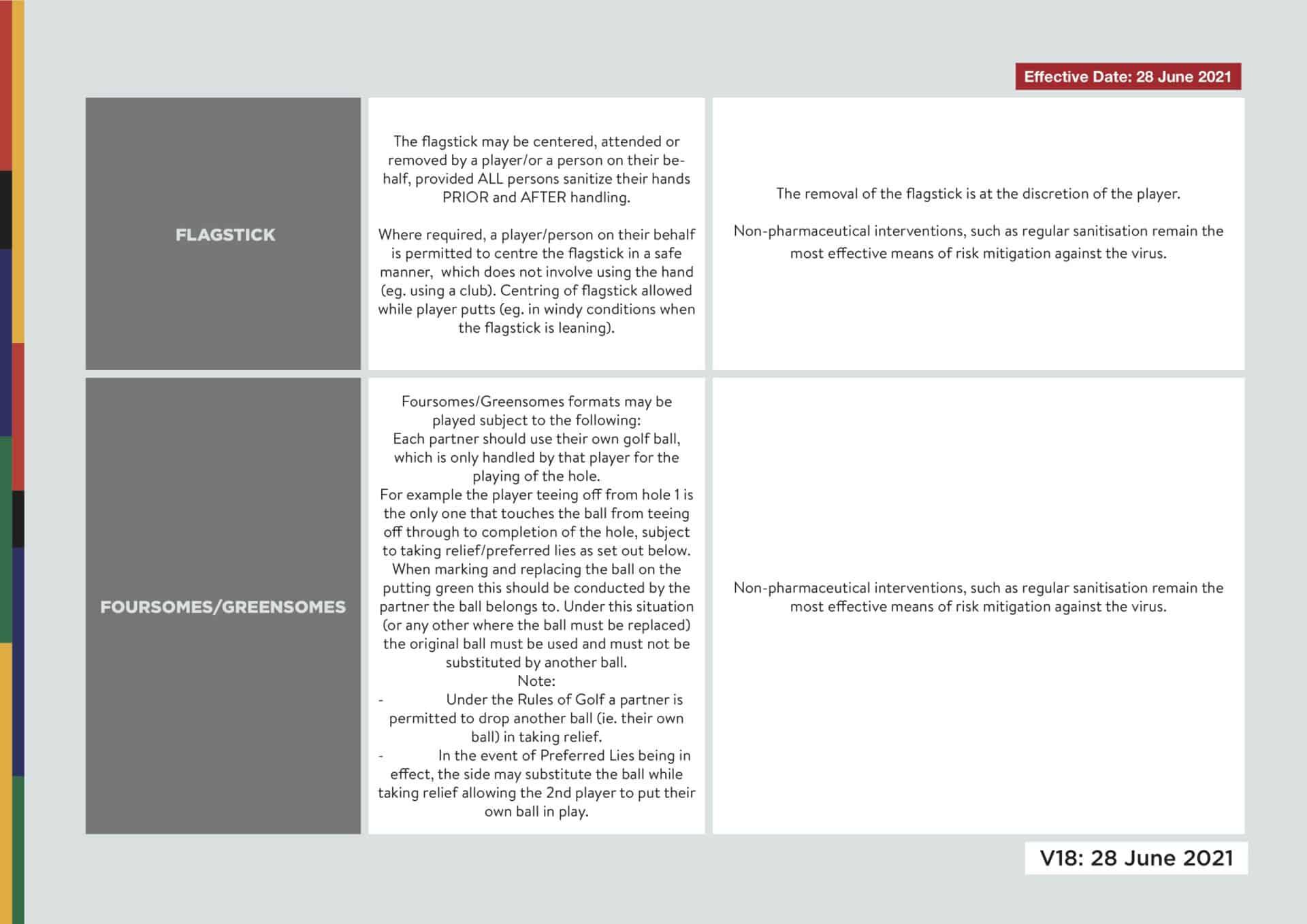 3 - Consolidated Risk Mitigation Guidelines V18 - June 2021