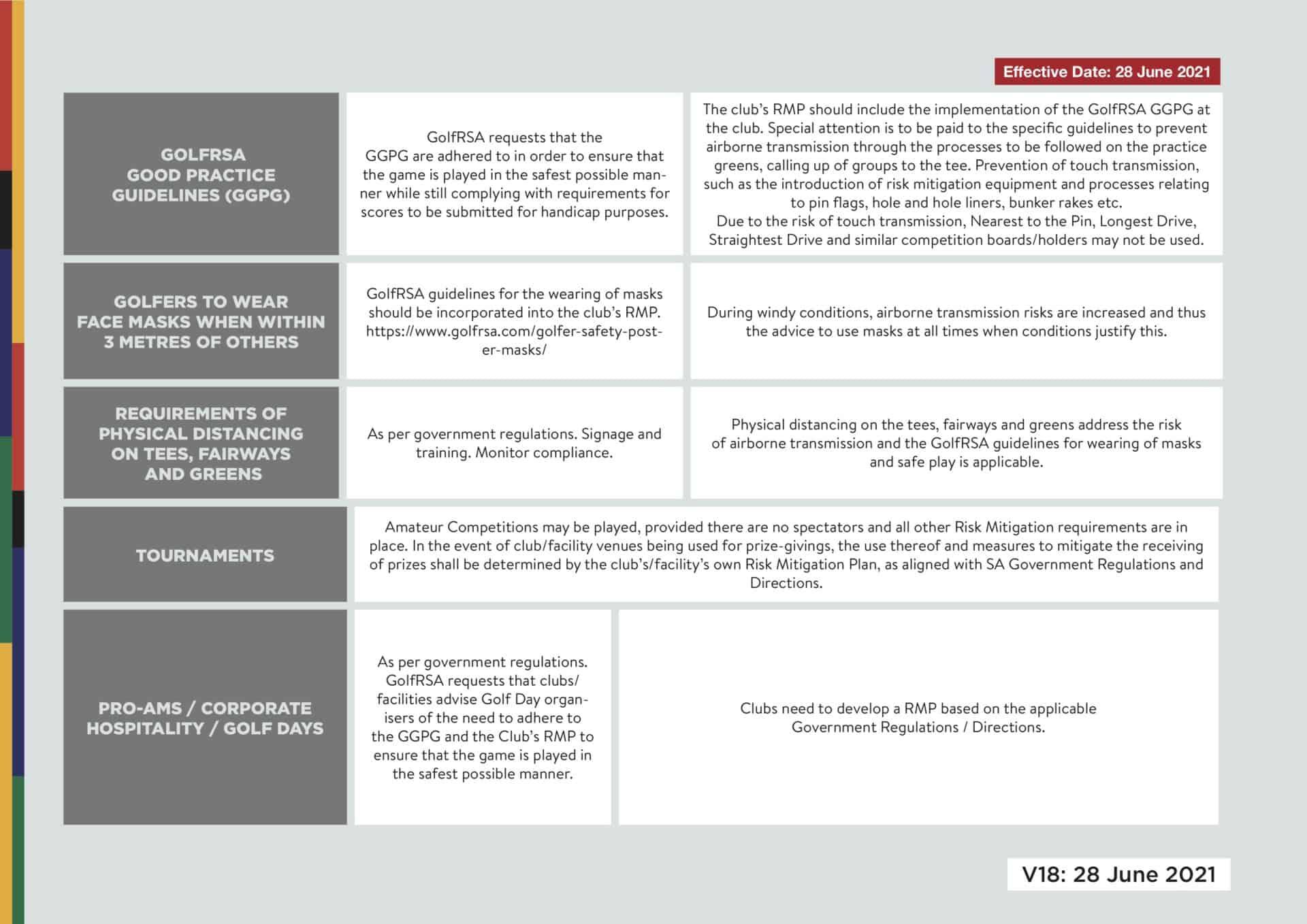 4 - Consolidated Risk Mitigation Guidelines V18 - June 2021