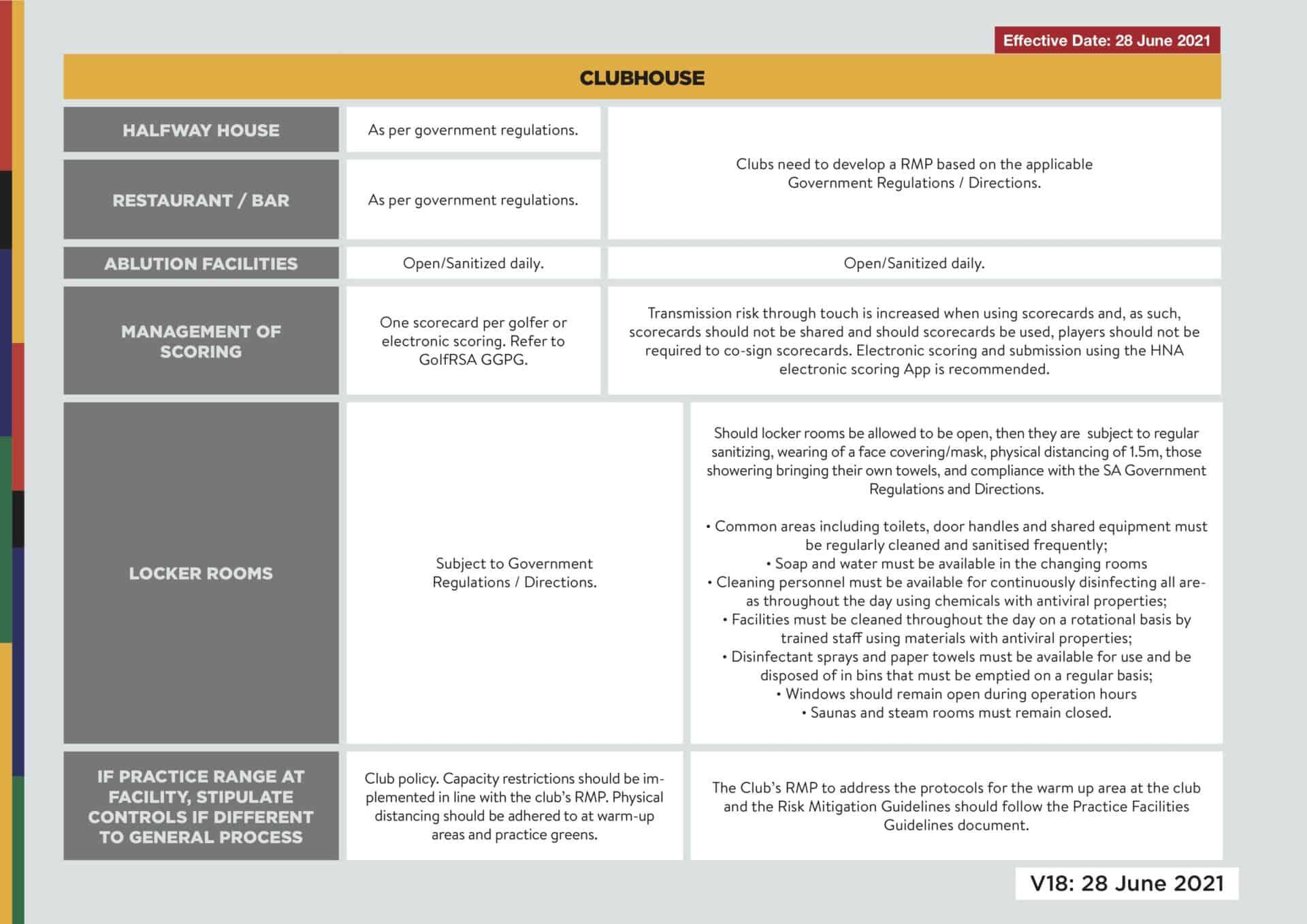 5 - Consolidated Risk Mitigation Guidelines V18 - June 2021